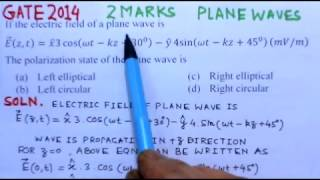 Video Solution to GATE ECE 2014 Problem - Plane Waves -Electromagnetics