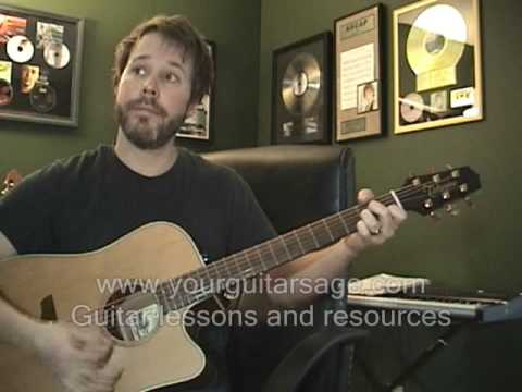 Karma Police by Radiohead – Guitar Lessons Acoustic Beginners songs cover tutorial