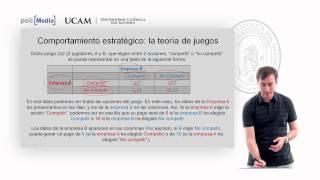 Microeconomía II - La Competencia Monopolística Y El Oligopolio (6) - Alfonso Rosa García
