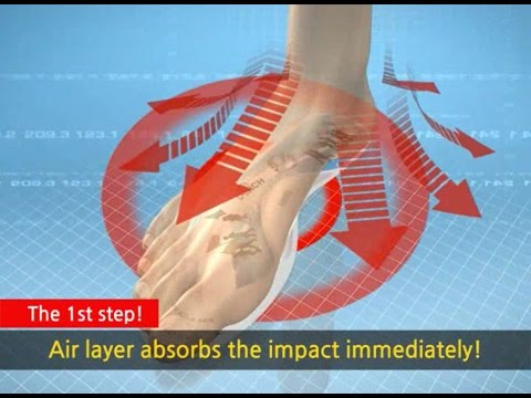 PLANTAR FASCIITIS INSOLES, FLAT FOOT INSOLES, FOOT PAIN INSOLES, FOOT PAIN RELIEF INSOLES