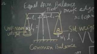 Lecture - 18 Principles Of Mechanical Measurements