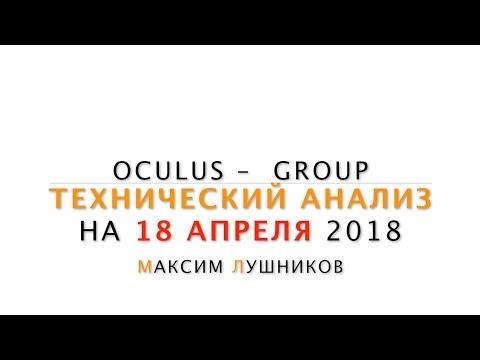 Технический обзор рынка Форекс на 18.04.2018 от Максима Лушникова | OCULUS - Group видео