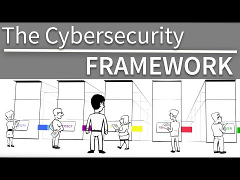 Cyber Security Framework - NIST