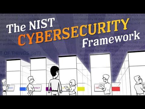 Cyber Security Framework - NIST