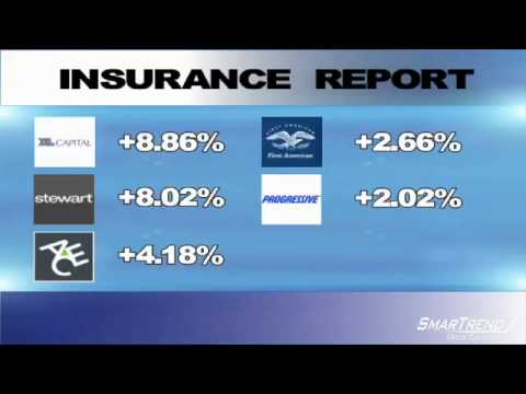 Technical Analysis: Top 5 Companies in the Property & Casualty Insurance Industry