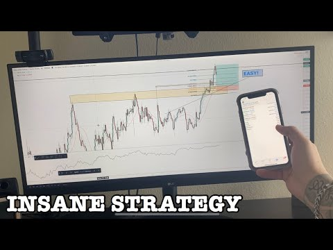 INSANE and SIMPLE Forex Trading Strategy (Easy Pips!) -Mamba
