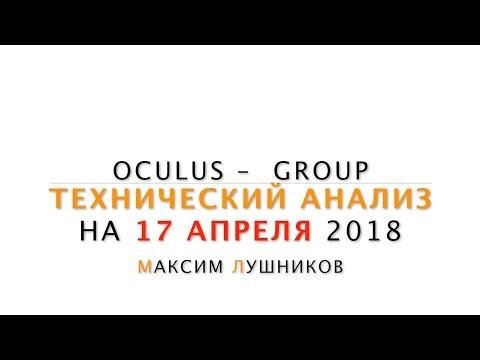 Технический обзор рынка Форекс на 17.04.2018 от Максима Лушникова | OCULUS - Group видео