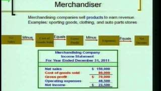 "Accounting 1: Program #17 - ""Accounting Basics For Merchandisers"""