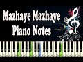 Mazhaye (James & Alice) Piano Notes - Music Sheet