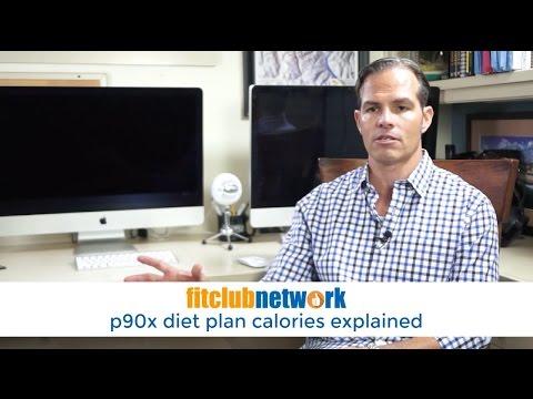 P90X Caloric Needs Explained
