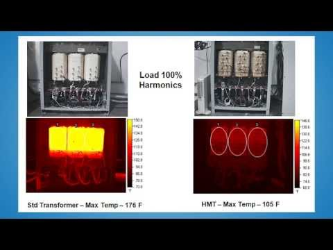 Learn About the Dangers and Damage from Electrical Harmonics