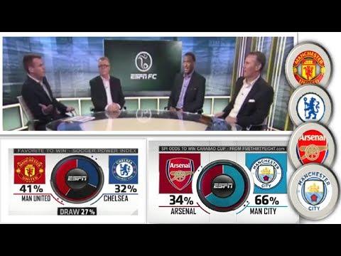 Man United vs Chelsea, Man City vs Arsenal Predict to win, Mourinho, Conte, Guardiola, Arsene Wenger