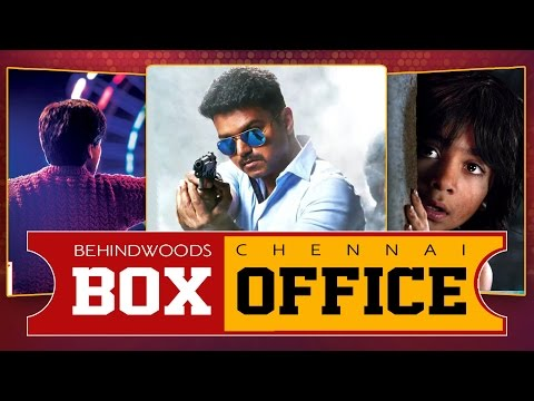 Theris-Box-Office-Collection-BW-BOX-OFFICE