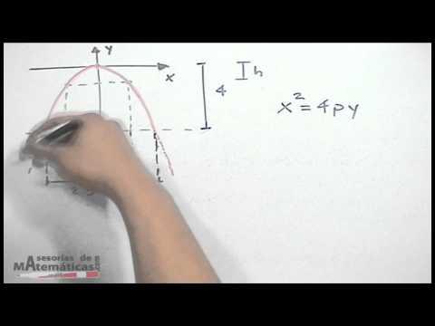 Anwendungen der Gleichung in alltäglichen Situationen - HD