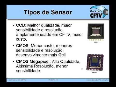 Treinamento CFTV - Parte 6 - Câmeras de CFTV