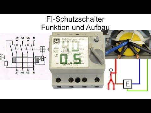 FI Schutzschalter / Fehlerstromschutzschalter - Funktion und Aufbau