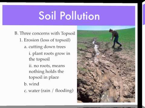 What is soil pollution myklassroom for Soil erosion in hindi