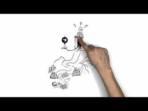 Video of SureNow Reise Versicherung