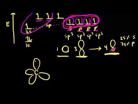 sp179 hybridization hybrid orbitals chemical bonds