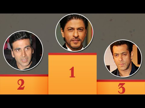 Shah Rukh Khan Beats Salman Khan - Forbes Highest