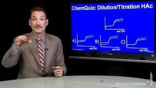 Dilution Titration HAc  (Quiz)
