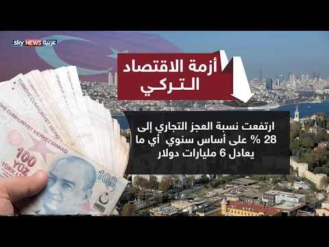 العرب اليوم - بالفيديو: الاقتصاد التركي وصدمات مستمرة منذ سنوات