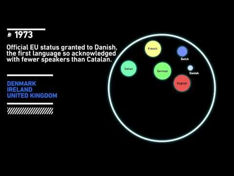union - Plataforma per la Llengua and Vincle Foundation would like to explain the exceptional case of the Catalan language in the European Union. This video shows th...