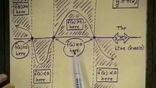 College Algebra - Lecture 20