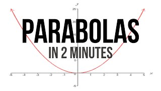 Everything you need to know about parabolas in 2 minutes