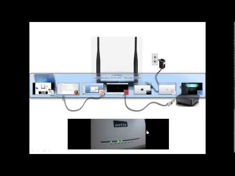 How to configure netis WF2419/ WF2411 in Router Mode (Firmware Version- V1.1.25087)