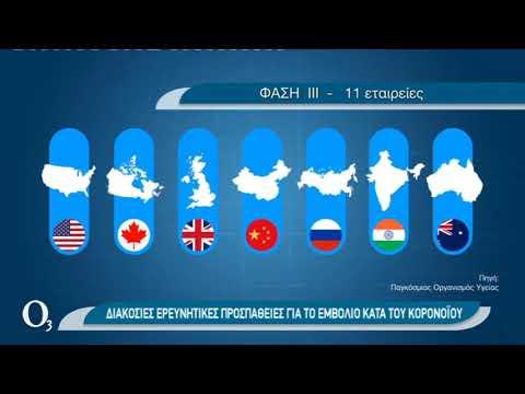 Αγώνας δρόμου για την παραγωγή εμβολίων του covid-19 | 24/11/2020 | ΕΡΤ