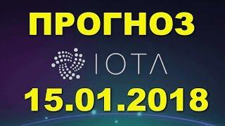 IOT/USD — IOTA прогноз цены / график цены на 15.01.2018 / 15 января 2018 года