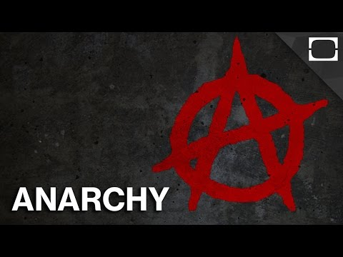 Politické ideologie: Anarchie