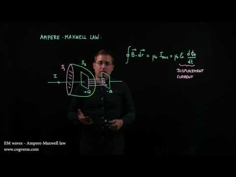 25 - EM waves - Ampere-Maxwell law