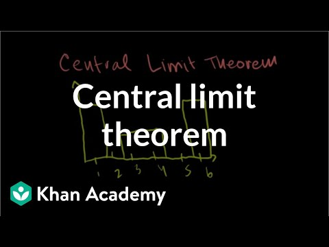 Central limit theorem | Inferential statistics | Probability and Statistics | Khan Academy
