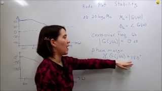 Intro to Control - 15.3 Bode Plot Stability
