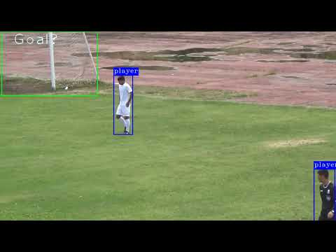 Context Recognition in Sports