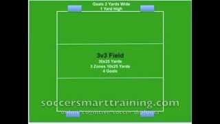 This video shows coaches how to make 3v3 small-sided games into cognitive soccer exercises that challenge players. check out ...
