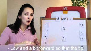 Central Vowels Part 1, Pronunciation of English Vowel Sounds 4