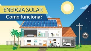 Energia Solar faz o futuro agora