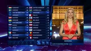 Download Lagu BBC - Eurovision 2014 final - full voting & winning Austria Mp3