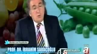 Yumurta çatlaması Için Bitkisel çözümler-İbrahim Saraçoğlu Yumurta çatlatma Tedavisi