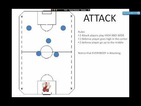 Advanced Soccer Training: Great 6v6 Soccer Tactics