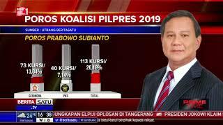 Video Kubu Jokowi Makin Kuat MP3, 3GP, MP4, WEBM, AVI, FLV Agustus 2018