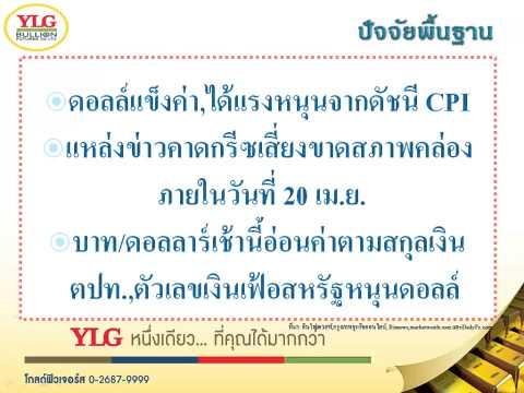 YLG บทวิเคราะห์ราคาทองคำประจำวัน 25-03-15