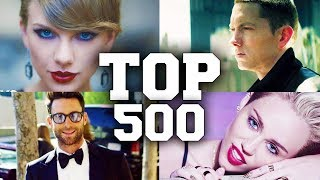 TOP 500 Most Viewed English Songs of All Time