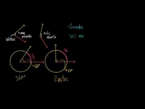 Medición de ángulos y arcos de un círculo (video) | Khan Academy