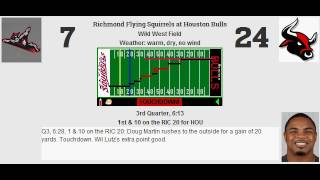STATS: --- --- --- Bulls coast on early lead to defeat the Flying Squirrels Score: HOU 24, RIC 17 MVP: Cameron Wake HOU Stats: Yards: 404 Passing: 259, Avg: ...