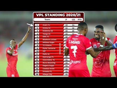 Tazama MSIMAMO wa Ligi Kuu Baaada ya Mechi za Leo VPL 2020/2021 Simba Yapaa Hadi NO 2