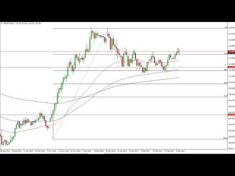 USD/JPY Technical Analysis for March 14 2017